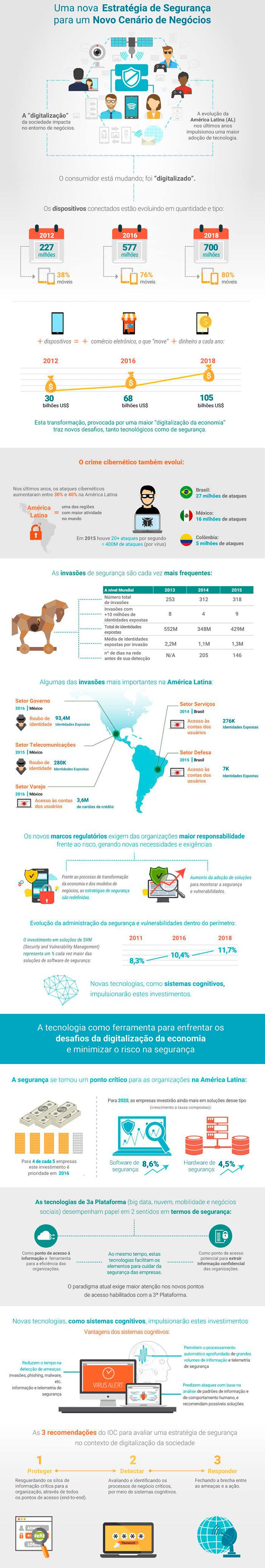 crimes-virtuais-infografico