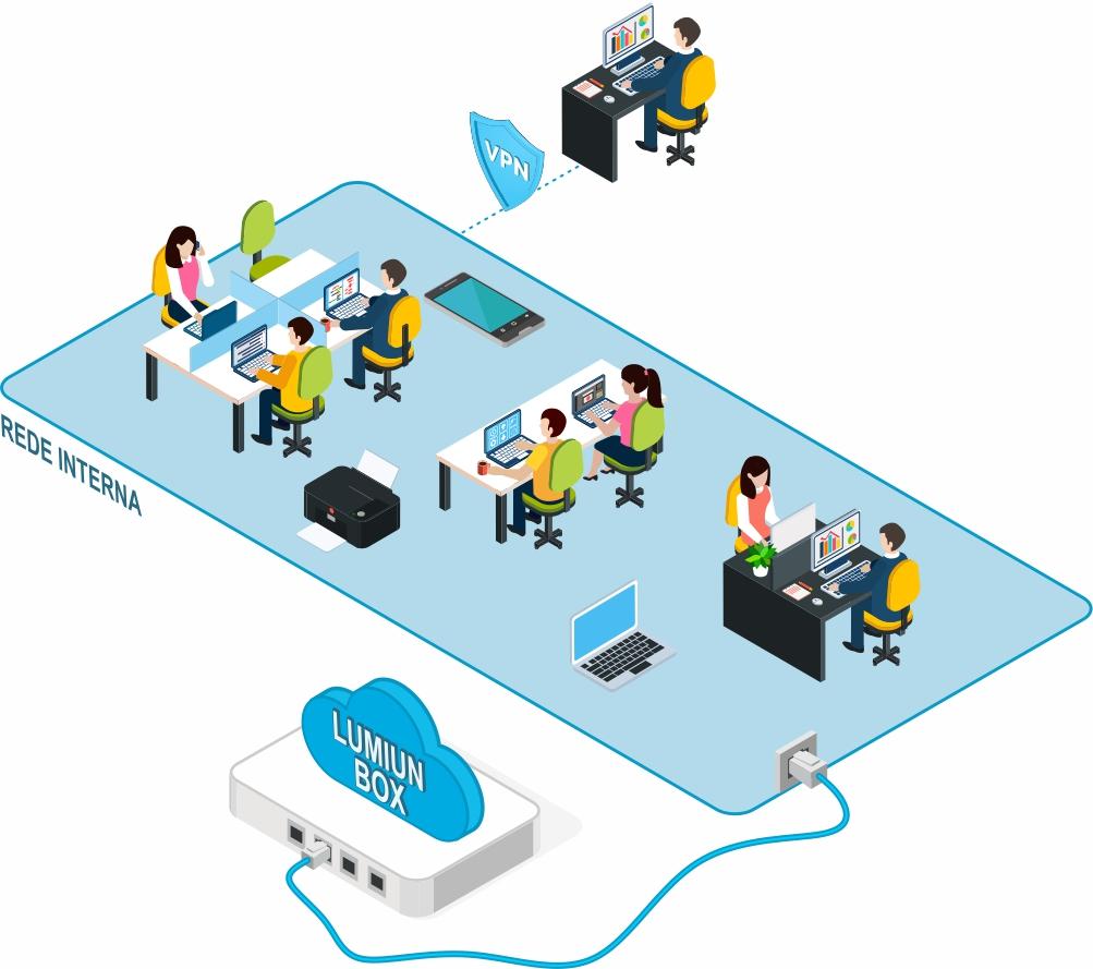 monitorar acesso remoto